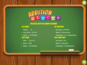 Addition Blocks Student Data